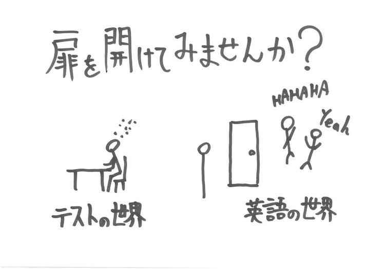 英語の学び方